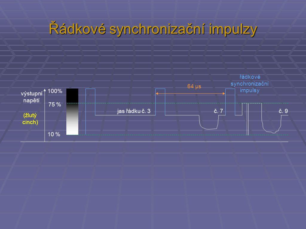 Řádkové synchronizační impulzy řádkové synchronizační impulsy jas řádku č.