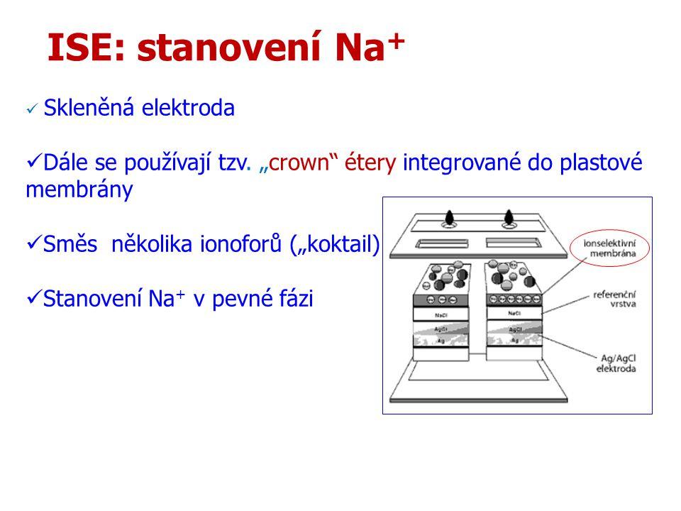 """15 ISE: stanovení Na + Skleněná elektroda Dále se používají tzv. """"crown"""" étery integrované do plastové membrány Směs několika ionoforů (""""koktail) Stan"""