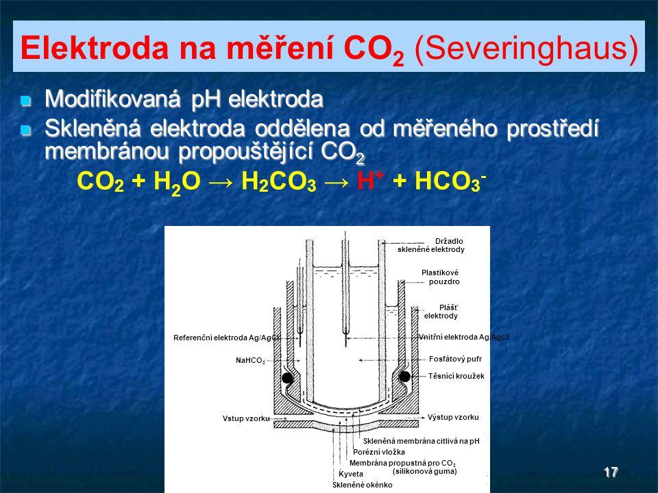 17 Modifikovaná pH elektroda Modifikovaná pH elektroda Skleněná elektroda oddělena od měřeného prostředí membránou propouštějící CO 2 Skleněná elektro
