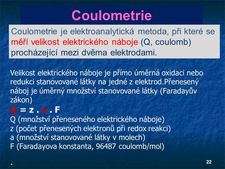 22 Velikost elektrického náboje je přímo úměrná oxidaci nebo redukci stanovované látky na jedné z elektrod.Přenesený náboj je úměrný množství stanovov