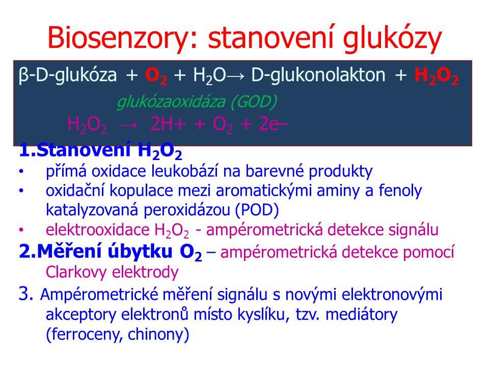 Biosenzory: stanovení glukózy β-D-glukóza + O 2 + H 2 O → D-glukonolakton + H 2 O 2 glukózaoxidáza (GOD) H 2 O 2 → 2H+ + O 2 + 2e– 1.Stanovení H 2 O 2