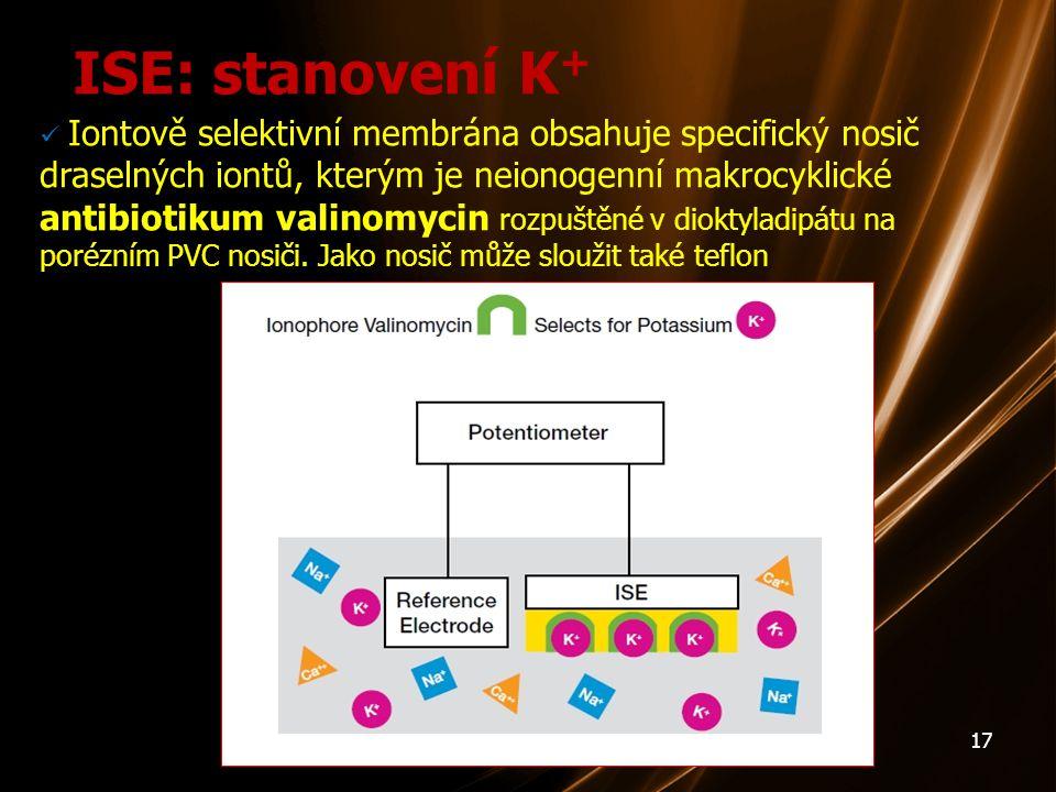 17 ISE: stanovení K + Iontově selektivní membrána obsahuje specifický nosič draselných iontů, kterým je neionogenní makrocyklické antibiotikum valinom