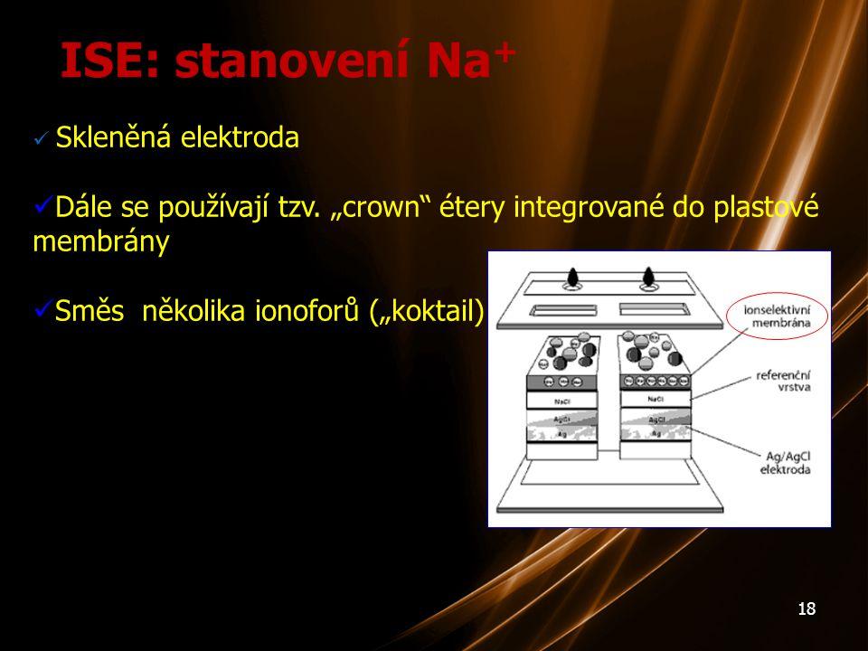 """18 ISE: stanovení Na + Skleněná elektroda Dále se používají tzv. """"crown"""" étery integrované do plastové membrány Směs několika ionoforů (""""koktail)"""