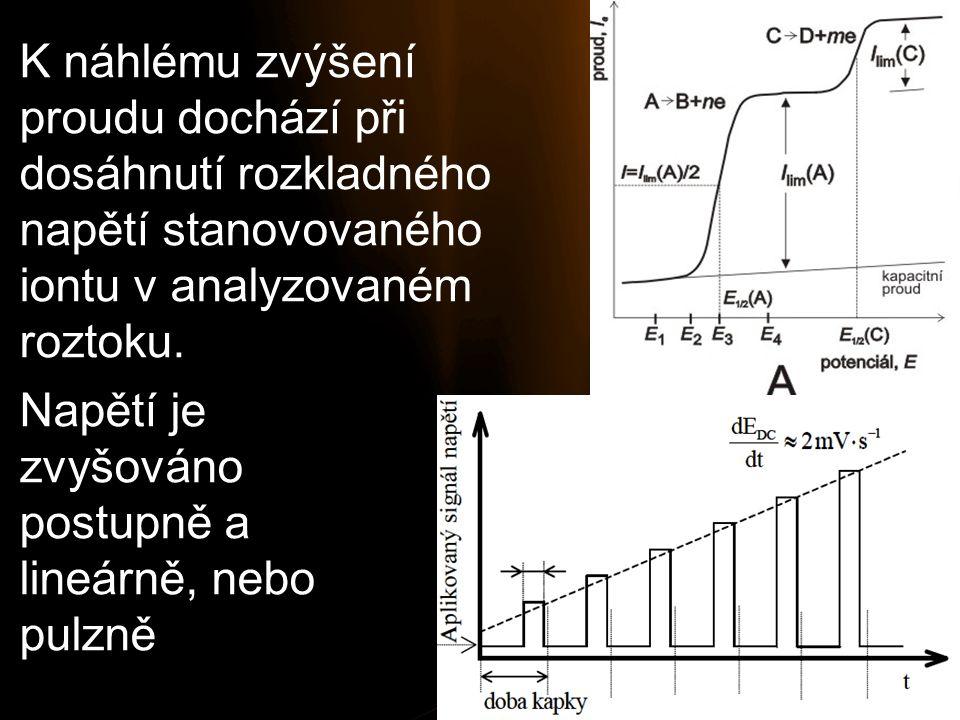 K náhlému zvýšení proudu dochází při dosáhnutí rozkladného napětí stanovovaného iontu v analyzovaném roztoku. Napětí je zvyšováno postupně a lineárně,
