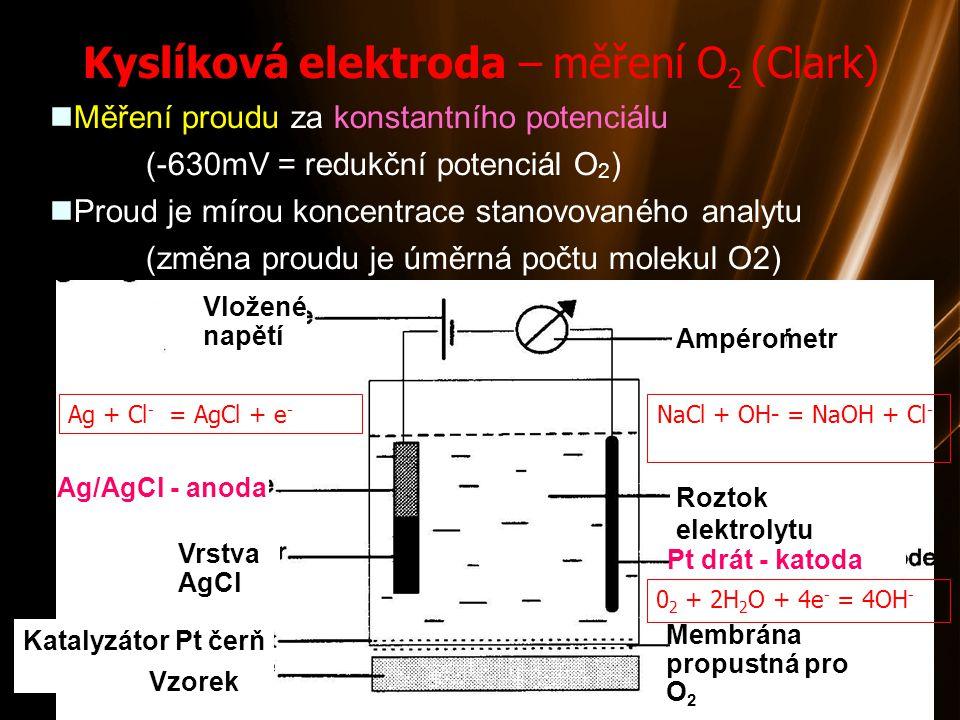 27 Kyslíková elektroda – měření O 2 (Clark) Vložené napětí Ampérometr Ag/AgCl - anoda Vrstva AgCl Katalyzátor Pt čerň Vzorek Roztok elektrolytu Pt drá