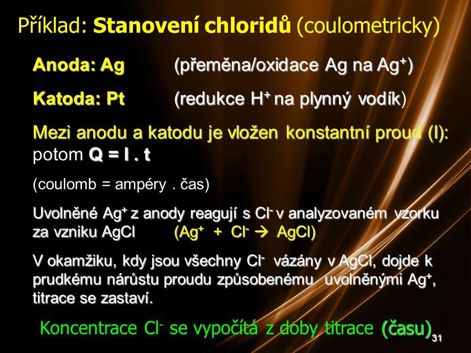 31 Anoda: Ag(přeměna/oxidace Ag na Ag + ) Katoda: Pt(redukce H + na plynný vodík Katoda: Pt(redukce H + na plynný vodík) Mezi anodu a katodu je vložen