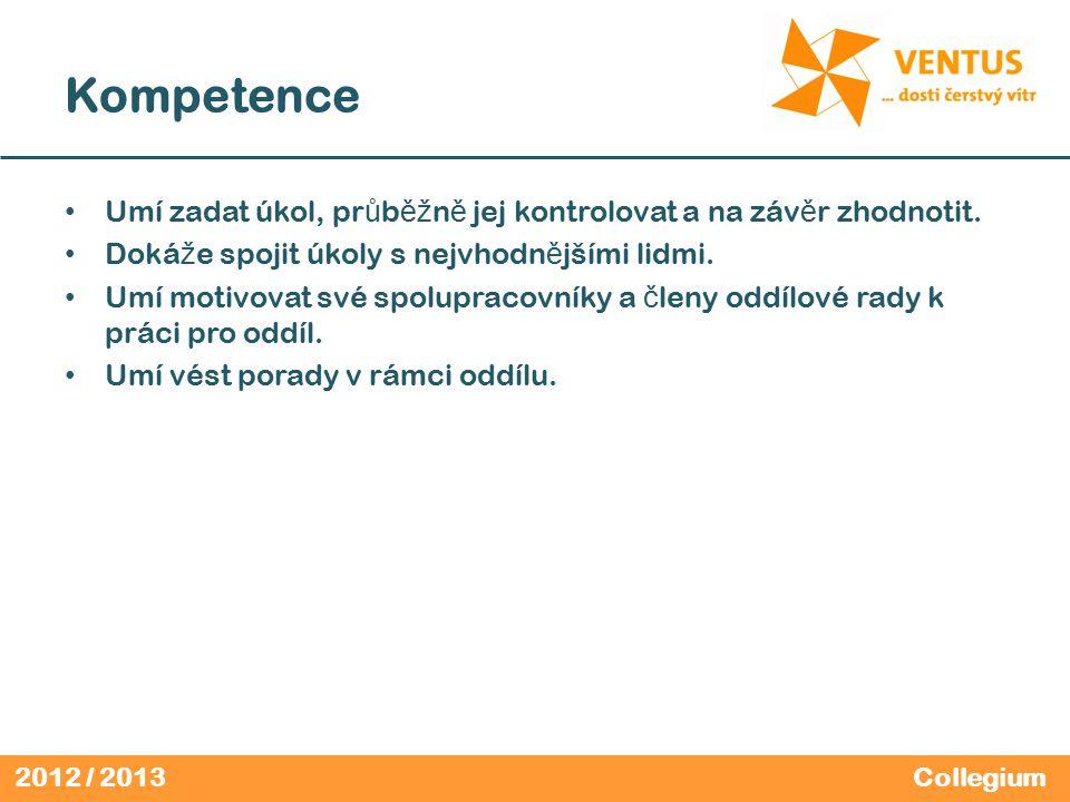 2012 / 2013 Kompetence Umí zadat úkol, pr ů b ěž n ě jej kontrolovat a na záv ě r zhodnotit.