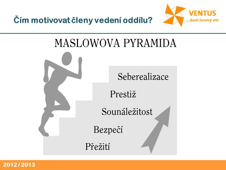 """2012 / 2013 Maslowova pyramida """"Sakra nemelte sebou a poslouchejte, co vám tu vykládám! - """"Kdy ž nám je zima a máme hlad. """"Zima ?."""
