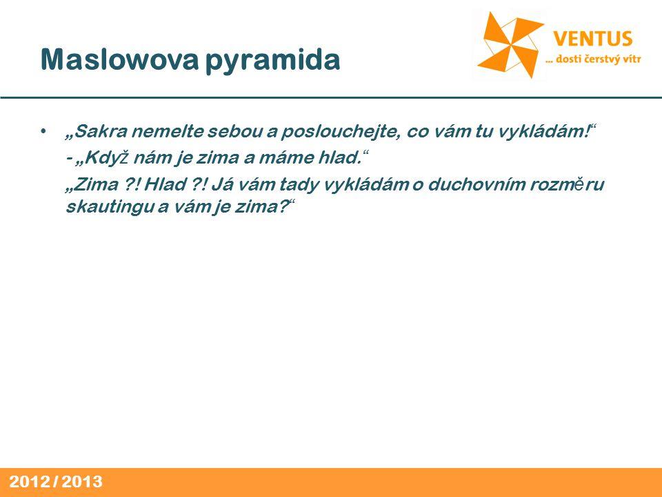 2012 / 2013 Do ZK: Slu ž bu na tábo ř e nebaví mýt nádobí – Nemusí být co nejvíc variant, ale 1-2 funk č ní