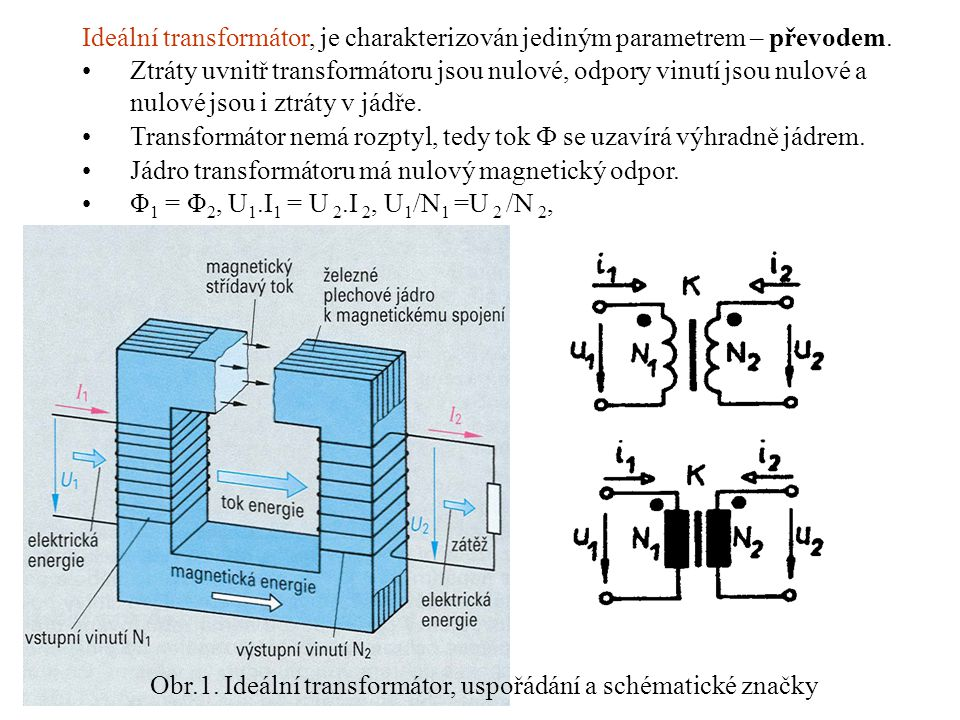 Ideální transformátor, je charakterizován jediným parametrem – převodem. Ztráty uvnitř transformátoru jsou nulové, odpory vinutí jsou nulové a nulové