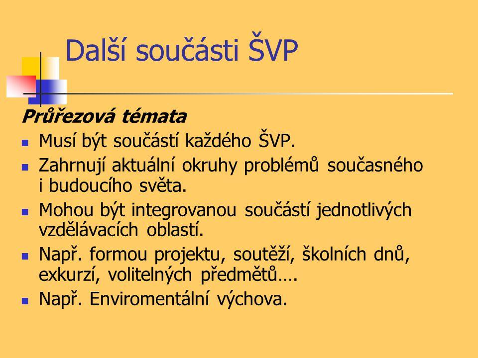 Další součásti ŠVP Průřezová témata Musí být součástí každého ŠVP.