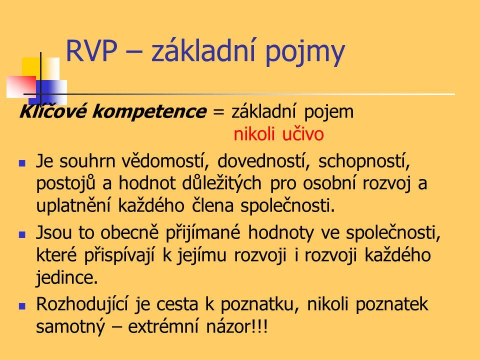 RVP – základní pojmy Klíčové kompetence = základní pojem nikoli učivo Je souhrn vědomostí, dovedností, schopností, postojů a hodnot důležitých pro osobní rozvoj a uplatnění každého člena společnosti.