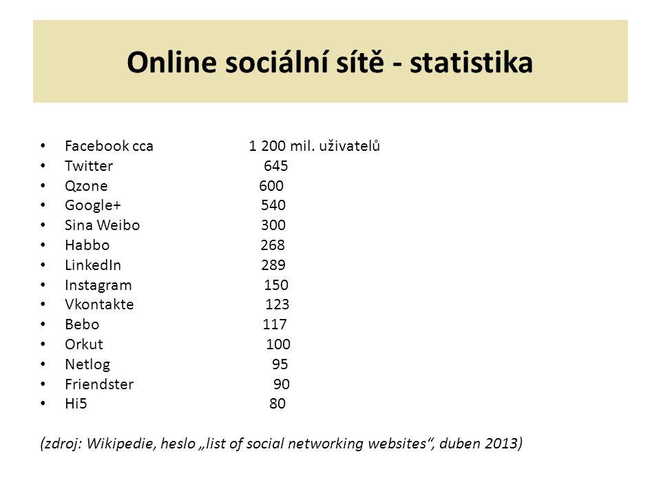 Online sociální sítě - statistika Facebook cca 1 200 mil.