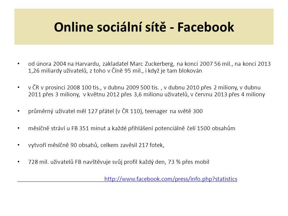 Online sociální sítě - Facebook od února 2004 na Harvardu, zakladatel Marc Zuckerberg, na konci 2007 56 mil., na konci 2013 1,26 miliardy uživatelů, z toho v Číně 95 mil., i když je tam blokován v ČR v prosinci 2008 100 tis., v dubnu 2009 500 tis., v dubnu 2010 přes 2 miliony, v dubnu 2011 přes 3 miliony, v květnu 2012 přes 3,6 milionu uživatelů, v červnu 2013 přes 4 miliony průměrný uživatel měl 127 přátel (v ČR 110), teenager na světě 300 měsíčně stráví u FB 351 minut a každé přihlášení potenciálně čelí 1500 obsahům vytvoří měsíčně 90 obsahů, celkem zavěsil 217 fotek, 728 mil.