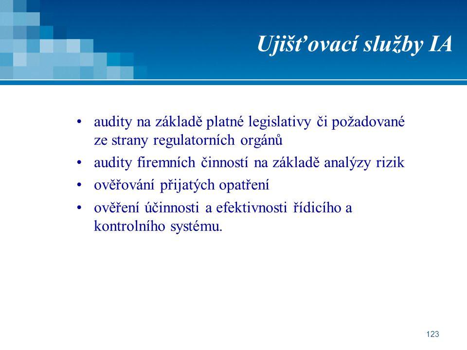 123 Ujišťovací služby IA audity na základě platné legislativy či požadované ze strany regulatorních orgánů audity firemních činností na základě analýzy rizik ověřování přijatých opatření ověření účinnosti a efektivnosti řídicího a kontrolního systému.