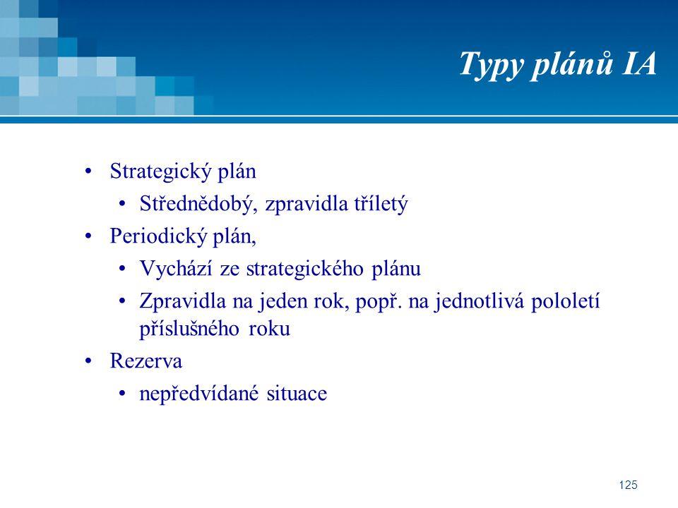 125 Typy plánů IA Strategický plán Střednědobý, zpravidla tříletý Periodický plán, Vychází ze strategického plánu Zpravidla na jeden rok, popř. na jed