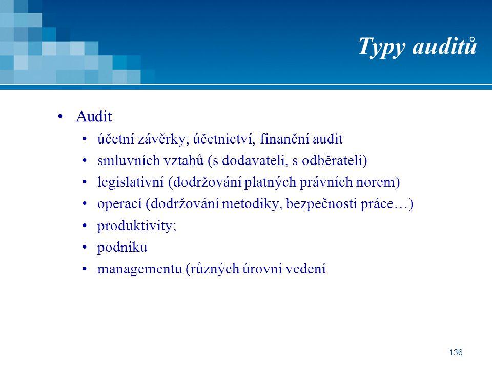 136 Typy auditů Audit účetní závěrky, účetnictví, finanční audit smluvních vztahů (s dodavateli, s odběrateli) legislativní (dodržování platných právních norem) operací (dodržování metodiky, bezpečnosti práce…) produktivity; podniku managementu (různých úrovní vedení