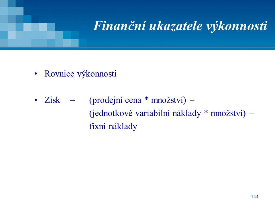 144 Finanční ukazatele výkonnosti Rovnice výkonnosti Zisk = (prodejní cena * množství) – (jednotkové variabilní náklady * množství) – fixní náklady