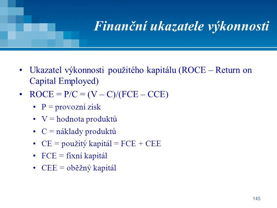 145 Finanční ukazatele výkonnosti Ukazatel výkonnosti použitého kapitálu (ROCE – Return on Capital Employed) ROCE = P/C = (V – C)/(FCE – CCE) P = provozní zisk V = hodnota produktů C = náklady produktů CE = použitý kapitál = FCE + CEE FCE = fixní kapitál CEE = oběžný kapitál