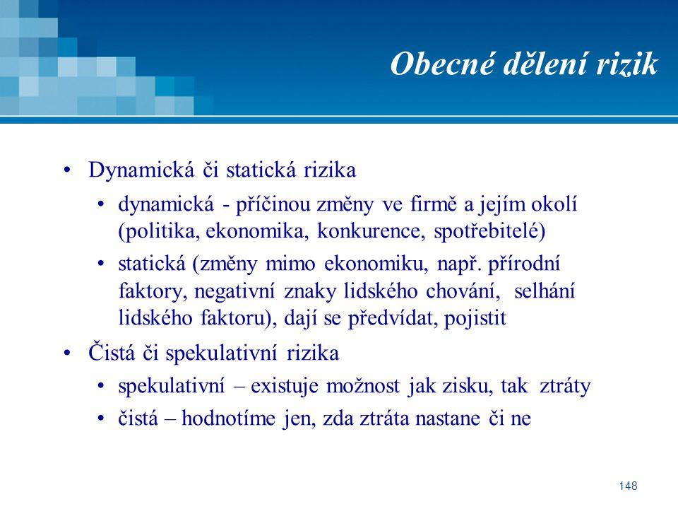 148 Obecné dělení rizik Dynamická či statická rizika dynamická - příčinou změny ve firmě a jejím okolí (politika, ekonomika, konkurence, spotřebitelé) statická (změny mimo ekonomiku, např.