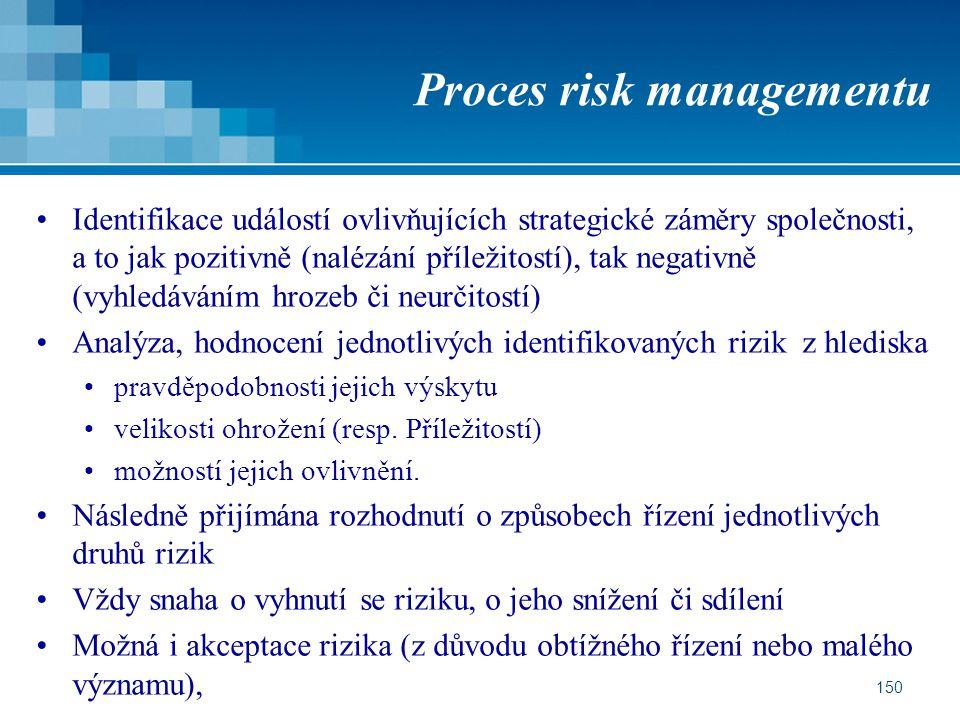 150 Proces risk managementu Identifikace událostí ovlivňujících strategické záměry společnosti, a to jak pozitivně (nalézání příležitostí), tak negativně (vyhledáváním hrozeb či neurčitostí) Analýza, hodnocení jednotlivých identifikovaných rizik z hlediska pravděpodobnosti jejich výskytu velikosti ohrožení (resp.