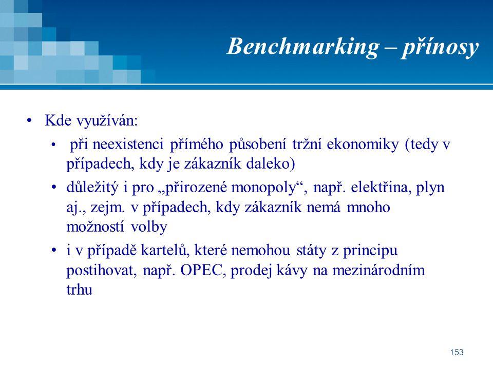 """153 Benchmarking – přínosy Kde využíván: při neexistenci přímého působení tržní ekonomiky (tedy v případech, kdy je zákazník daleko) důležitý i pro """"p"""
