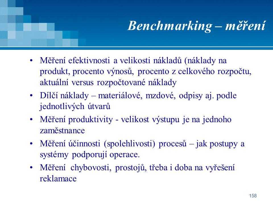 158 Benchmarking – měření Měření efektivnosti a velikosti nákladů (náklady na produkt, procento výnosů, procento z celkového rozpočtu, aktuální versus rozpočtované náklady Dílčí náklady – materiálové, mzdové, odpisy aj.