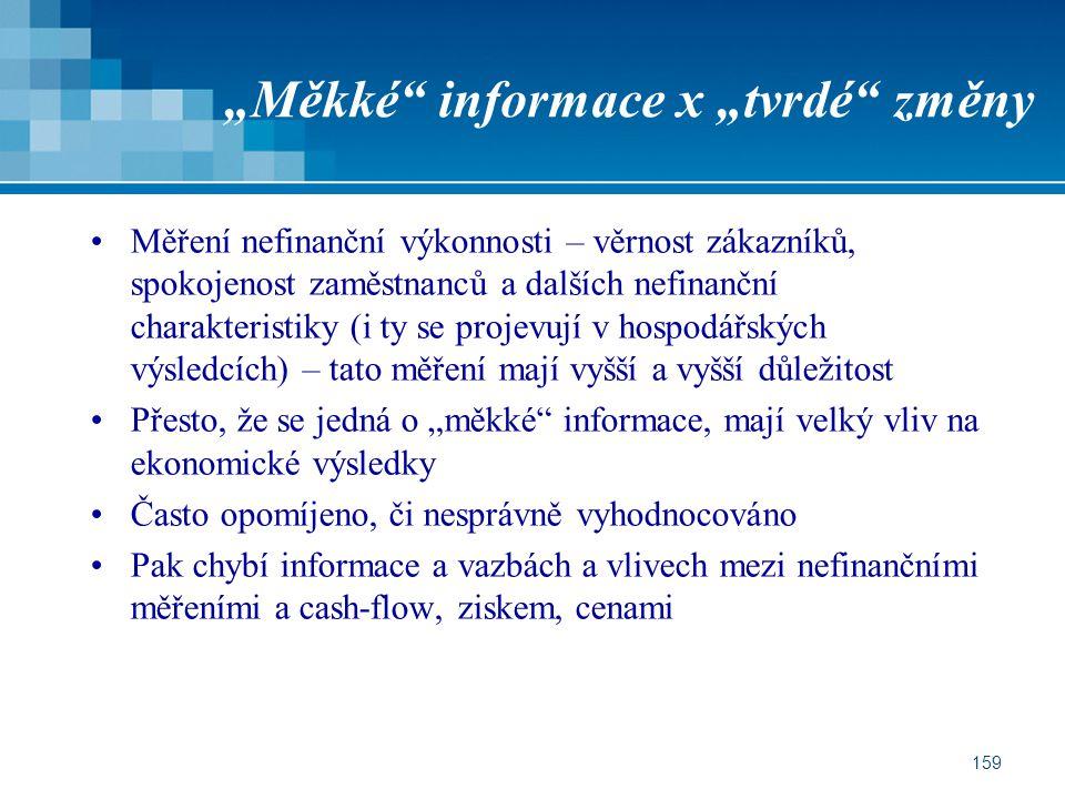 """159 """"Měkké"""" informace x """"tvrdé"""" změny Měření nefinanční výkonnosti – věrnost zákazníků, spokojenost zaměstnanců a dalších nefinanční charakteristiky ("""