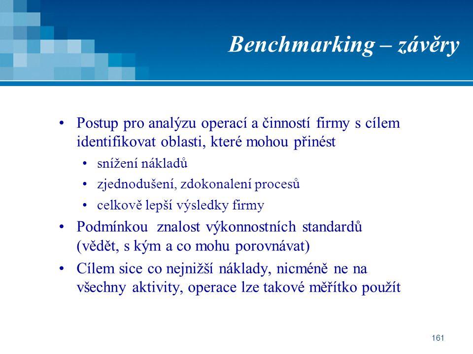 161 Benchmarking – závěry Postup pro analýzu operací a činností firmy s cílem identifikovat oblasti, které mohou přinést snížení nákladů zjednodušení, zdokonalení procesů celkově lepší výsledky firmy Podmínkou znalost výkonnostních standardů (vědět, s kým a co mohu porovnávat) Cílem sice co nejnižší náklady, nicméně ne na všechny aktivity, operace lze takové měřítko použít