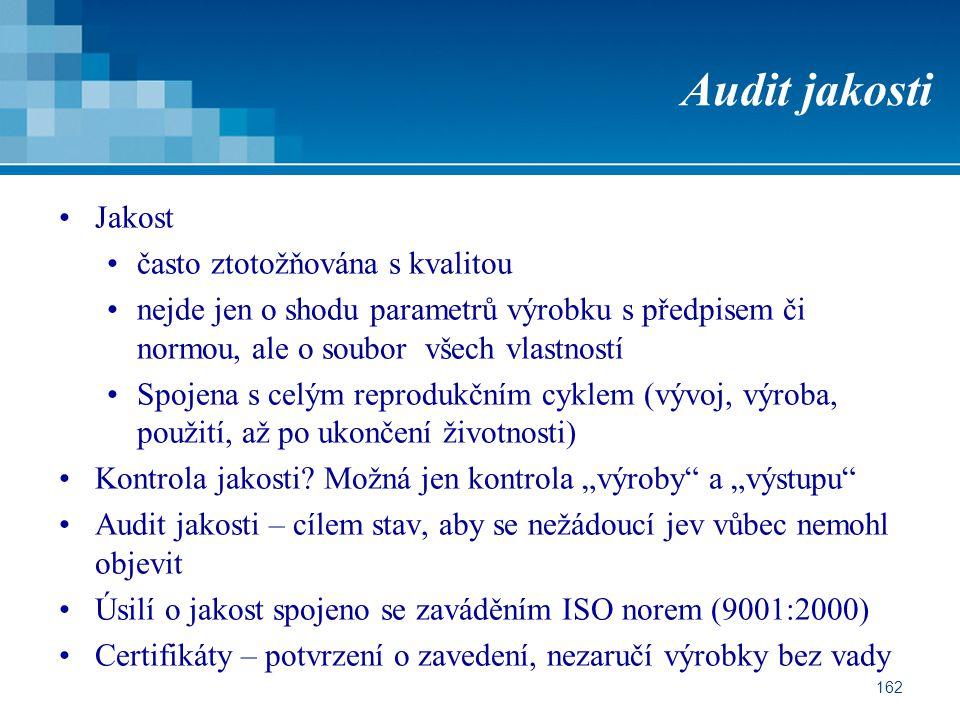 162 Audit jakosti Jakost často ztotožňována s kvalitou nejde jen o shodu parametrů výrobku s předpisem či normou, ale o soubor všech vlastností Spojen