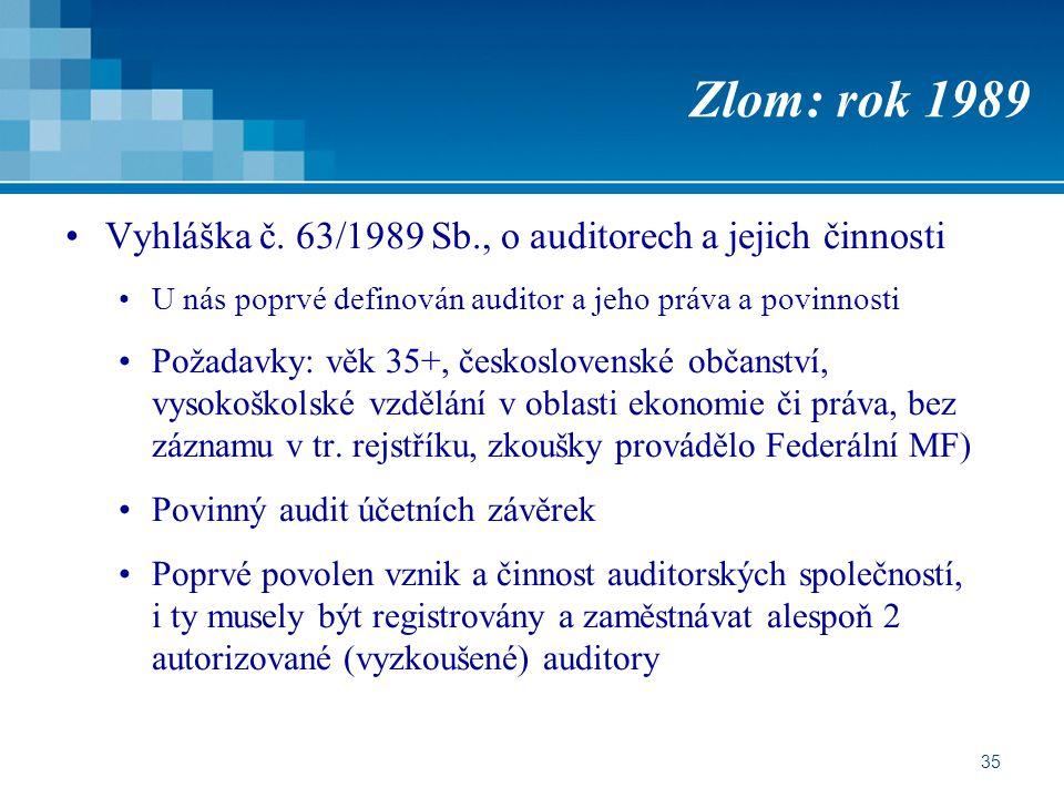 35 Zlom: rok 1989 Vyhláška č. 63/1989 Sb., o auditorech a jejich činnosti U nás poprvé definován auditor a jeho práva a povinnosti Požadavky: věk 35+,