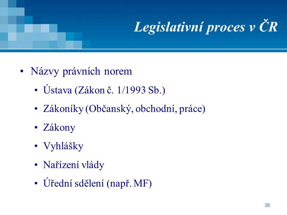 38 Legislativní proces v ČR Názvy právních norem Ústava (Zákon č. 1/1993 Sb.) Zákoníky (Občanský, obchodní, práce) Zákony Vyhlášky Nařízení vlády Úřed