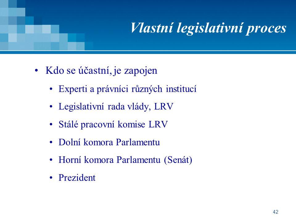 42 Vlastní legislativní proces Kdo se účastní, je zapojen Experti a právníci různých institucí Legislativní rada vlády, LRV Stálé pracovní komise LRV Dolní komora Parlamentu Horní komora Parlamentu (Senát) Prezident