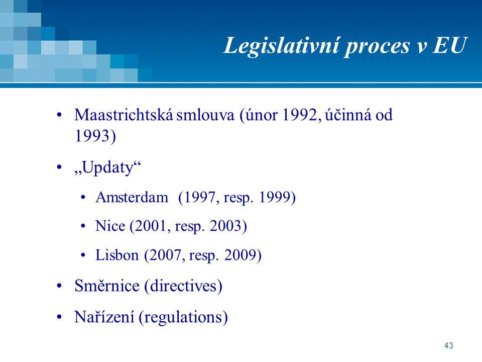 """43 Legislativní proces v EU Maastrichtská smlouva (únor 1992, účinná od 1993) """"Updaty"""" Amsterdam (1997, resp. 1999) Nice (2001, resp. 2003) Lisbon (20"""