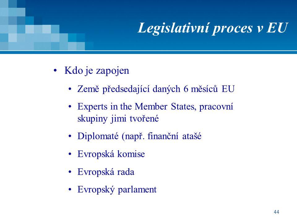 44 Legislativní proces v EU Kdo je zapojen Země předsedající daných 6 měsíců EU Experts in the Member States, pracovní skupiny jimi tvořené Diplomaté (např.
