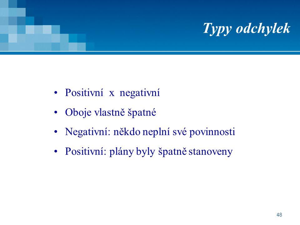 48 Typy odchylek Positivní x negativní Oboje vlastně špatné Negativní: někdo neplní své povinnosti Positivní: plány byly špatně stanoveny