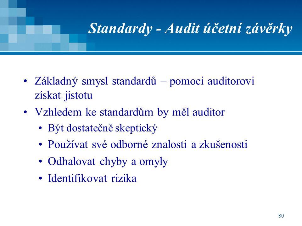 80 Standardy - Audit účetní závěrky Základný smysl standardů – pomoci auditorovi získat jistotu Vzhledem ke standardům by měl auditor Být dostatečně skeptický Používat své odborné znalosti a zkušenosti Odhalovat chyby a omyly Identifikovat rizika
