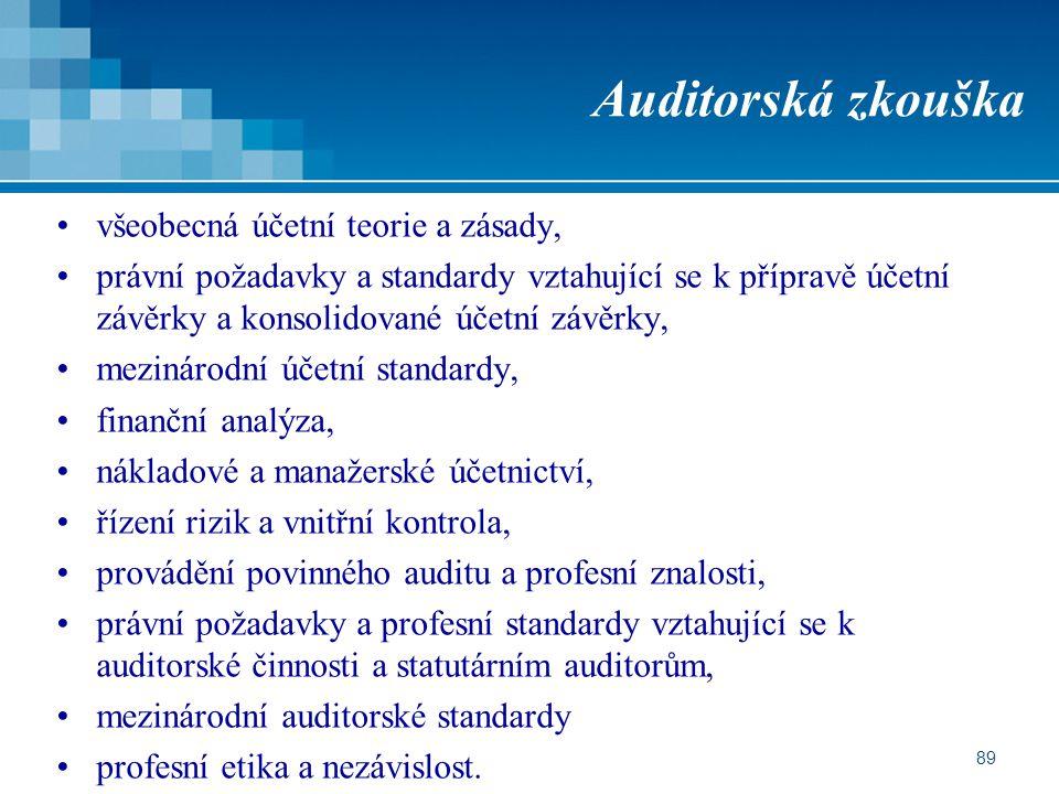 89 Auditorská zkouška všeobecná účetní teorie a zásady, právní požadavky a standardy vztahující se k přípravě účetní závěrky a konsolidované účetní závěrky, mezinárodní účetní standardy, finanční analýza, nákladové a manažerské účetnictví, řízení rizik a vnitřní kontrola, provádění povinného auditu a profesní znalosti, právní požadavky a profesní standardy vztahující se k auditorské činnosti a statutárním auditorům, mezinárodní auditorské standardy profesní etika a nezávislost.