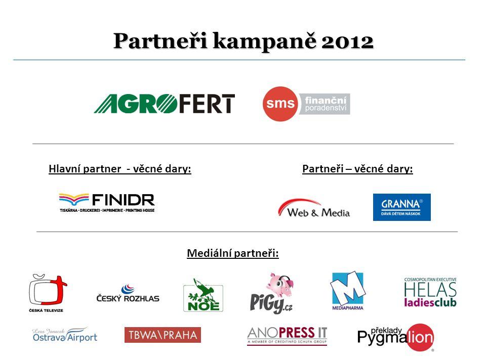 Partneři kampaně 2012 Mediální partneři: Partneři – věcné dary:Hlavní partner - věcné dary: