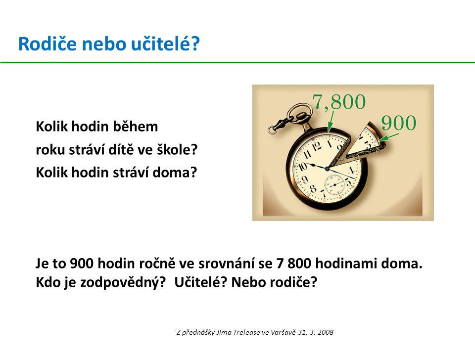 Kolik hodin během roku stráví dítě ve škole. Kolik hodin stráví doma.