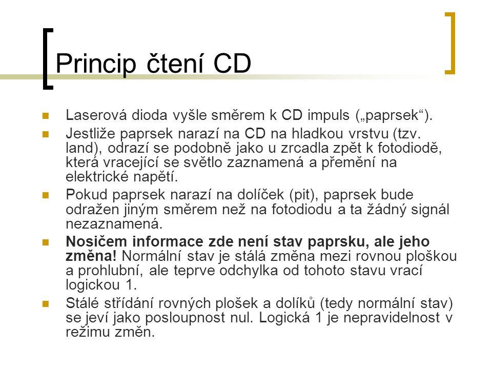 """Princip čtení CD Laserová dioda vyšle směrem k CD impuls (""""paprsek""""). Jestliže paprsek narazí na CD na hladkou vrstvu (tzv. land), odrazí se podobně j"""