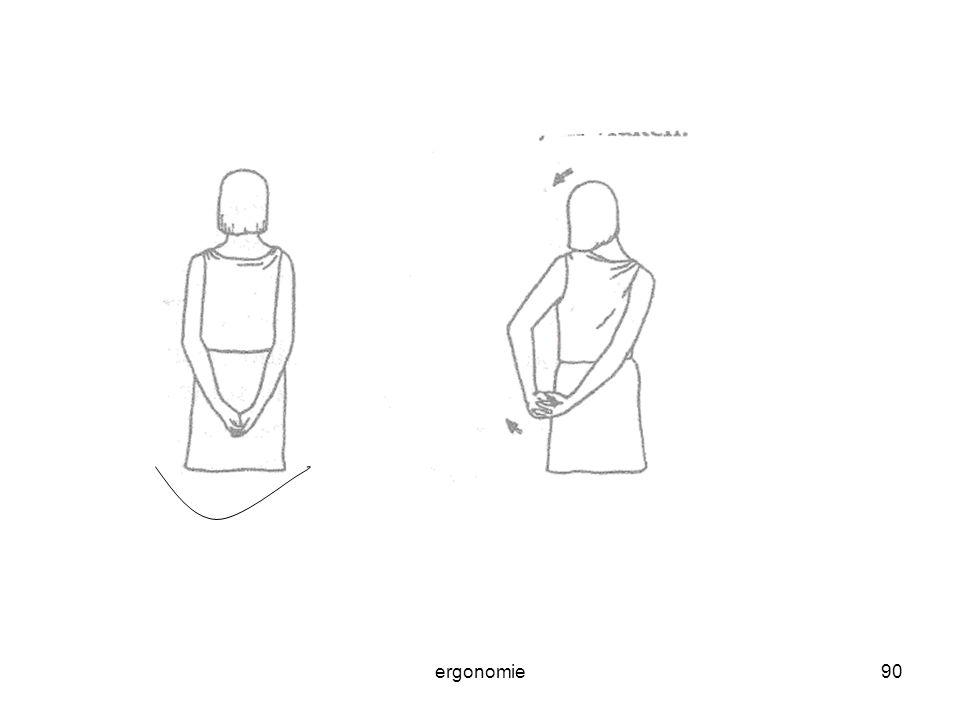 ergonomie90