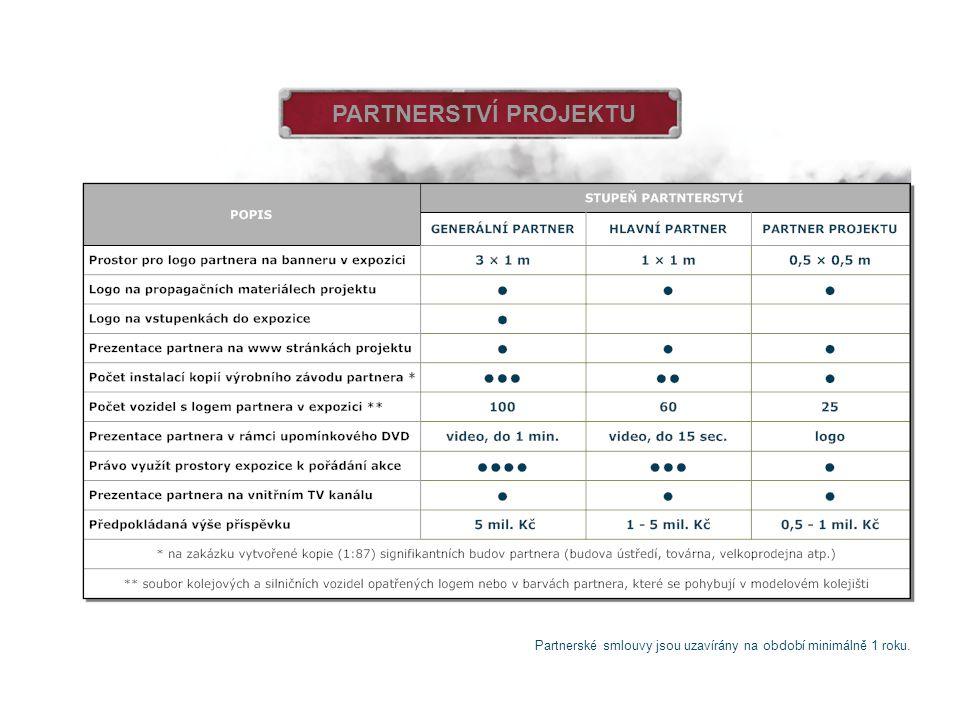 PARTNERSTVÍ PROJEKTU Partnerské smlouvy jsou uzavírány na období minimálně 1 roku.