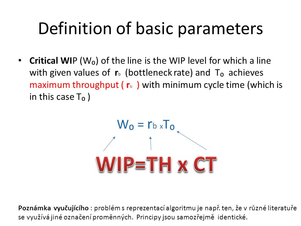 Definition of basic parameters Critical WIP (W₀) of the line is the WIP level for which a line with given values of r b (bottleneck rate) and T₀ achie