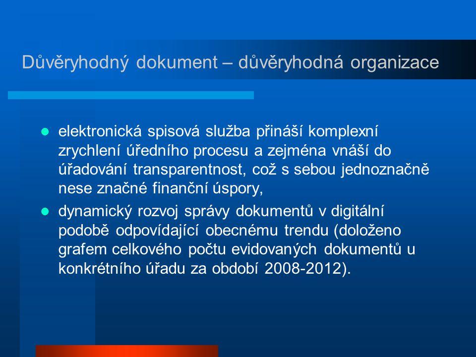 Důvěryhodný dokument – důvěryhodná organizace elektronická spisová služba přináší komplexní zrychlení úředního procesu a zejména vnáší do úřadování tr