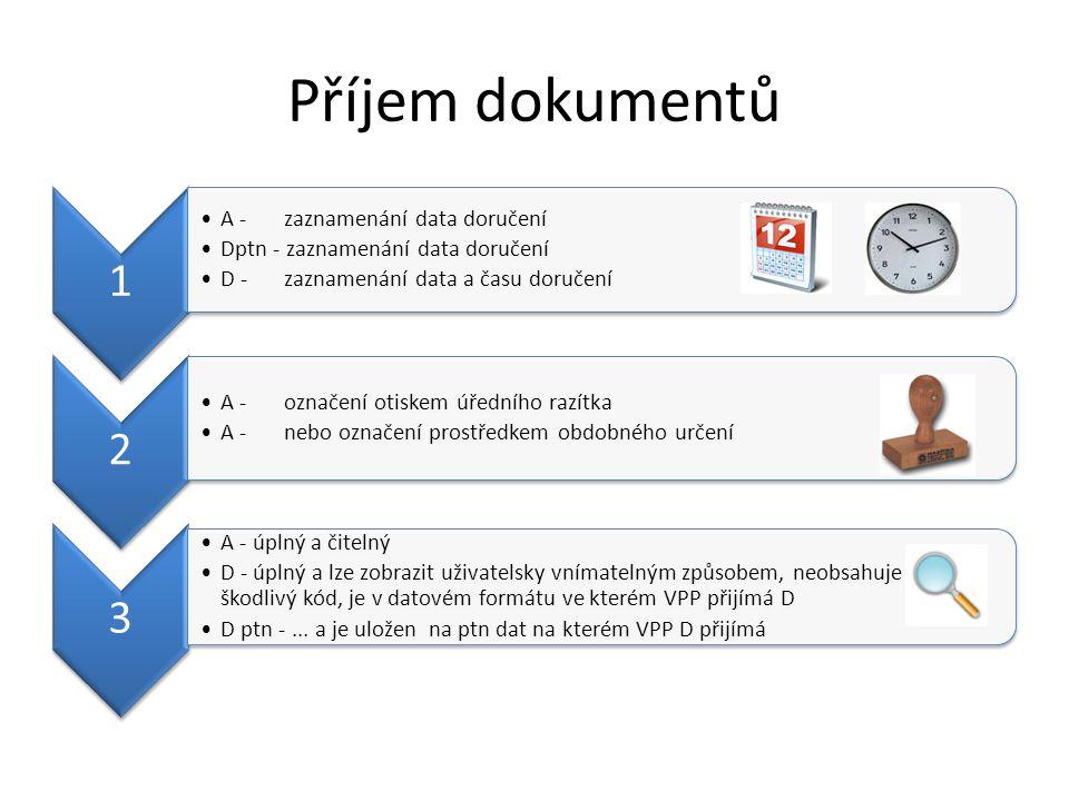 Příjem dokumentů 1 A - zaznamenání data doručení Dptn - zaznamenání data doručení D -zaznamenání data a času doručení 2 A - označení otiskem úředního razítka A - nebo označení prostředkem obdobného určení 3 A - úplný a čitelný D - úplný a lze zobrazit uživatelsky vnímatelným způsobem, neobsahuje škodlivý kód, je v datovém formátu ve kterém VPP přijímá D D ptn -...