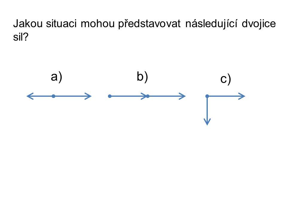 Jakou situaci mohou představovat následující dvojice sil? a)b) c)