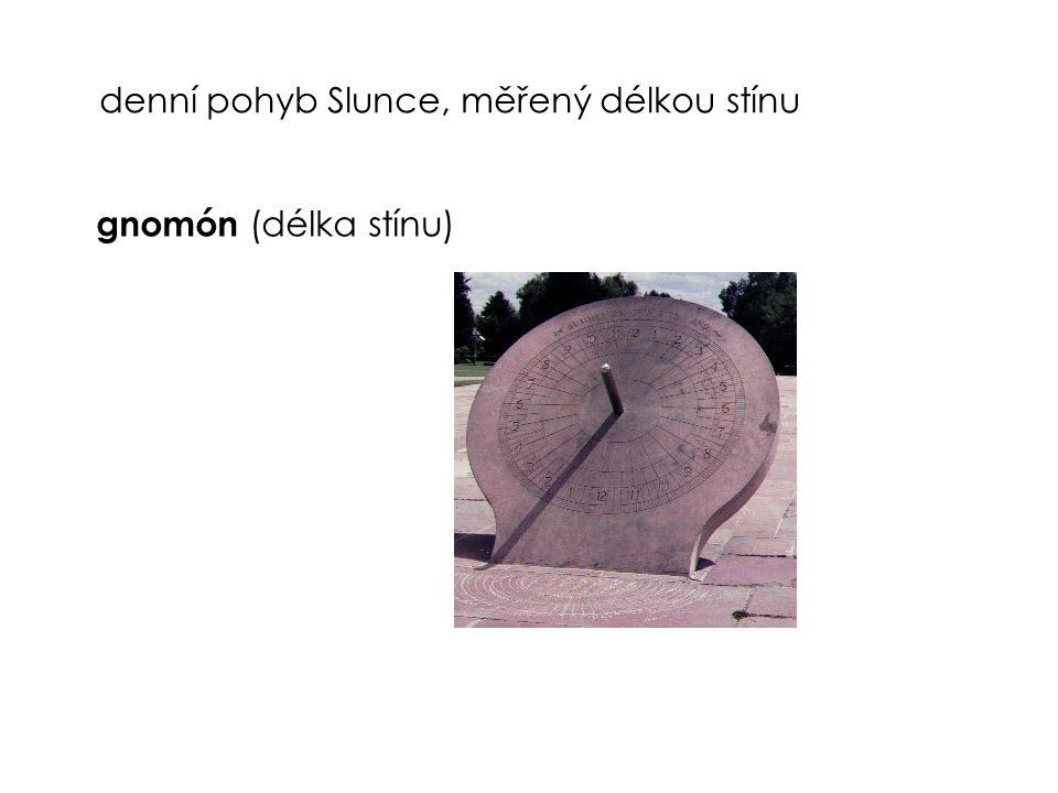 denní pohyb Slunce, měřený délkou stínu gnomón (délka stínu)