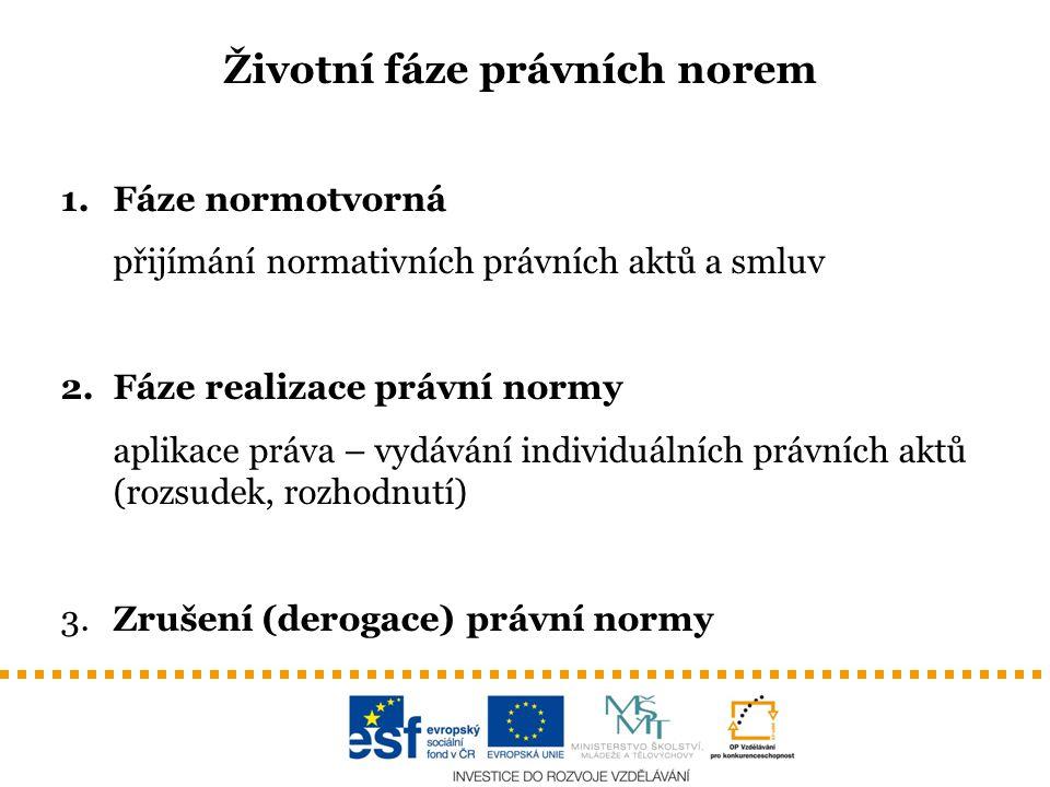 Životní fáze právních norem 1.Fáze normotvorná přijímání normativních právních aktů a smluv 2.Fáze realizace právní normy aplikace práva – vydávání in