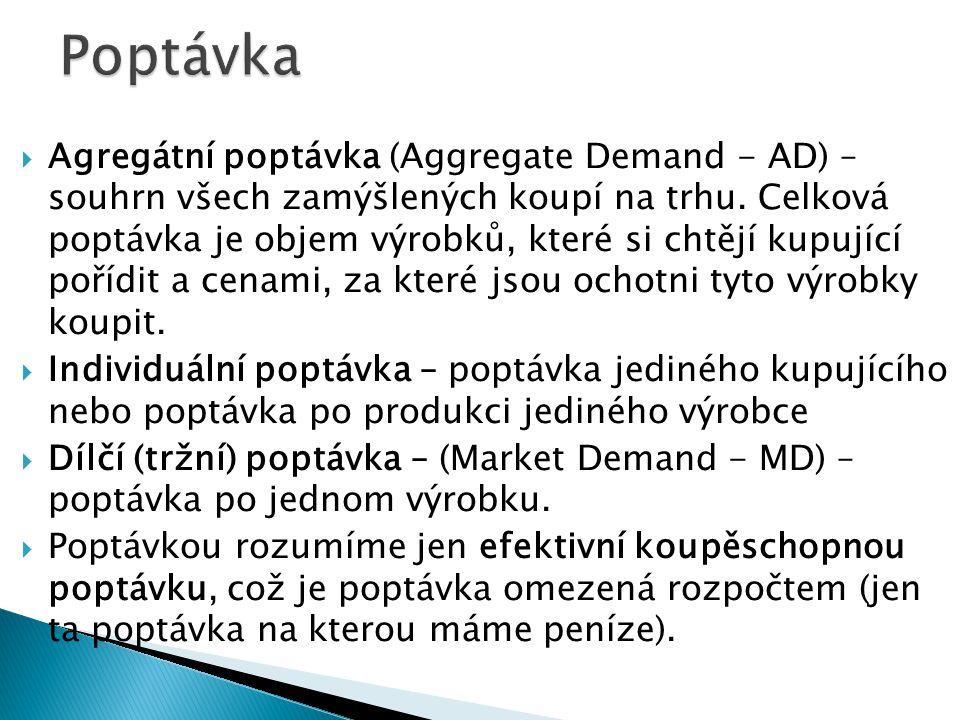  Agregátní poptávka (Aggregate Demand - AD) – souhrn všech zamýšlených koupí na trhu. Celková poptávka je objem výrobků, které si chtějí kupující poř
